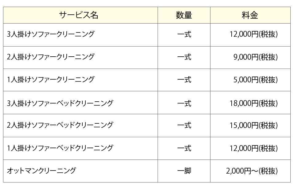 ソファークリーニング布張りタイプ料金表