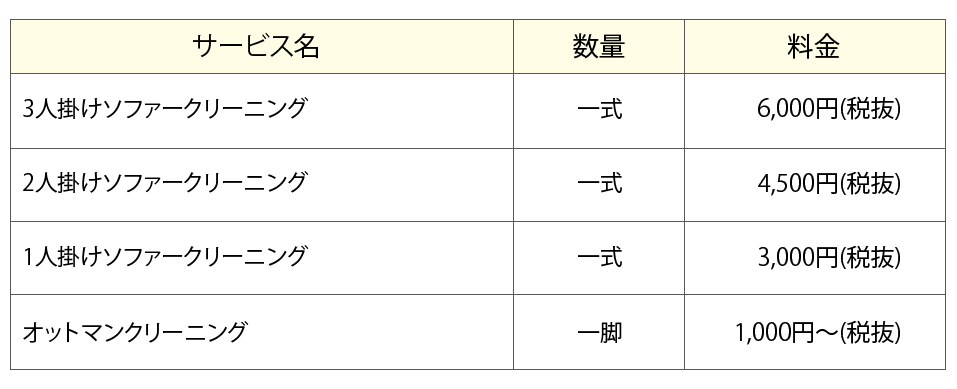 ソファークリーニングビニールレザータイプ価格表