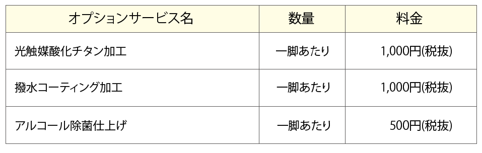 ソファークリーニングオプション価格表
