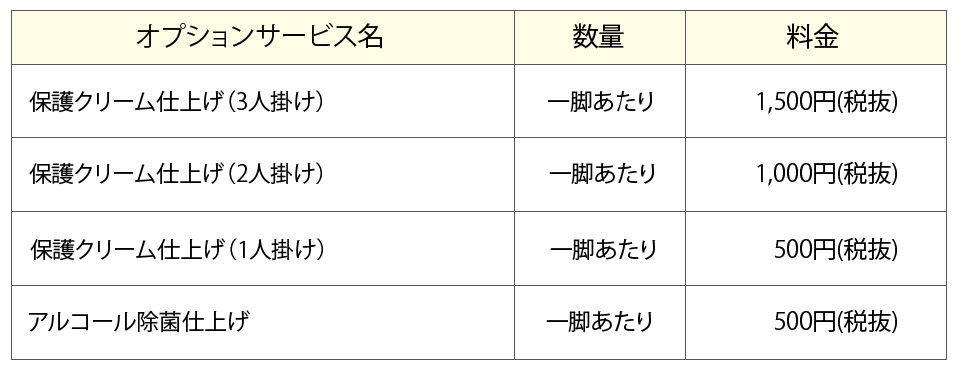 ソファークリーニングビニールレザータイプオプション料金表